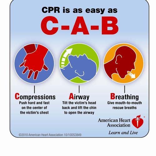 Circulation, Airway, Breathing