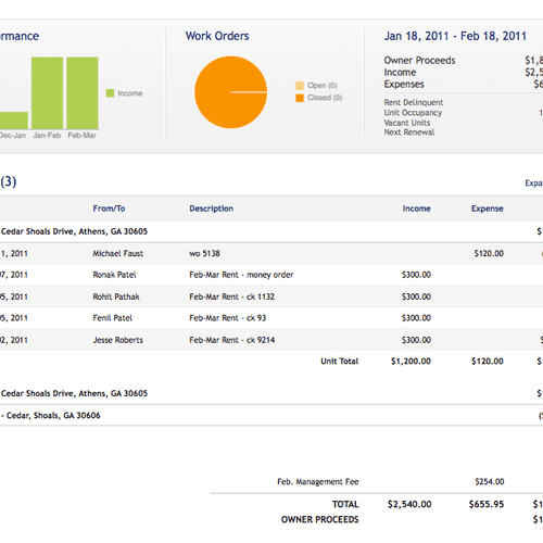 Example owner report displays up to the minute info; it's printable and e-mail-able directly to owners