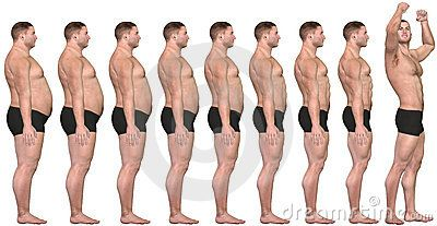 Change your Body Type
