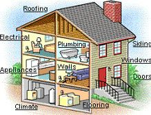 D E Home Inspections