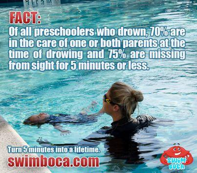 Swim Boca