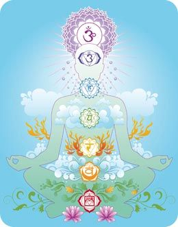 Balance your energy bodies and clear your chakras