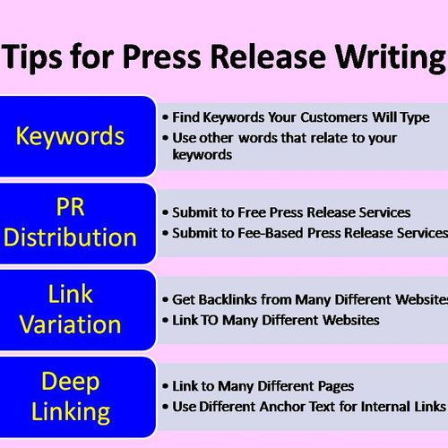 Press release writing does not have to be hard, but it seems to give many people difficulty.  Press releases can be easier if you follow a few key steps.