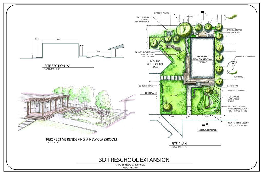 Landscape & Classroom Expansion