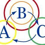 Avatar for ABC BookWerks LLC