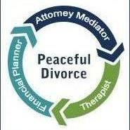 Peace Talks Mediation Services