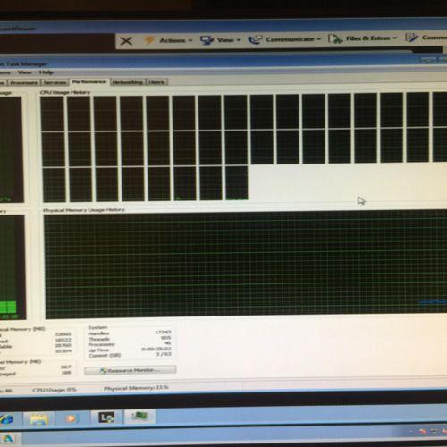 Clients Massive server, 22 cores