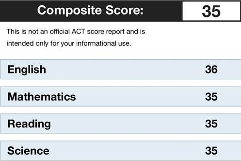 ACT Composite 35 with Kathy