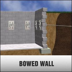 We can fix bowing walls.
