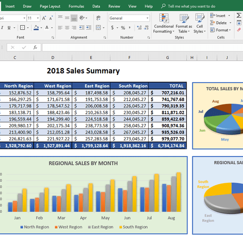 Microsoft Excel Dashboard Project