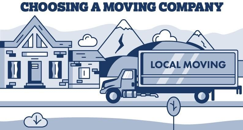 Moving, landscaping and more inc.