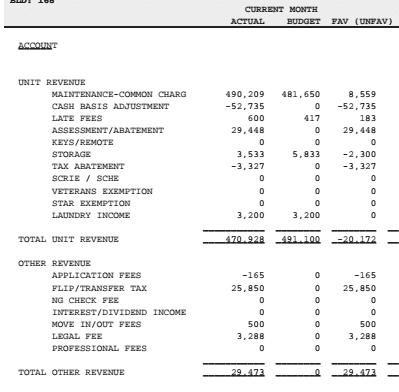 Income statement in cash/tax basis for small business showing income as compared to budgeted amounts. I can easily create budget vs. income reports for you
