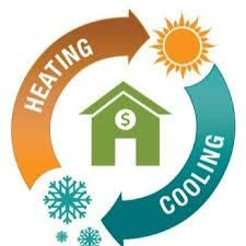 Serv-Tech Plumbing Heating and Cooling