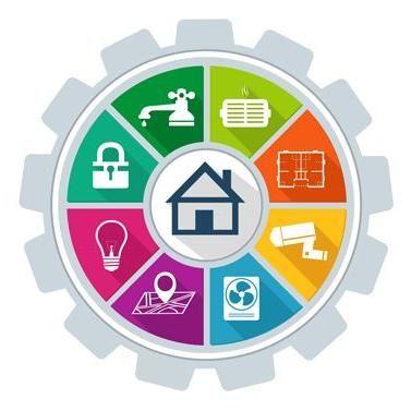 AVITtek Smart Homes