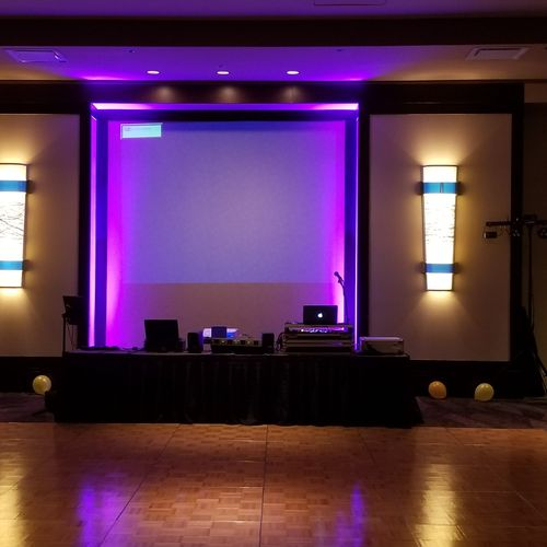 Karaoke Big Screen Setup
