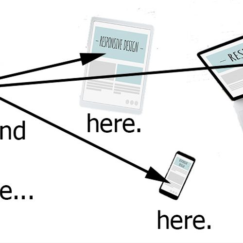 All Wordpress Mobile Responsive