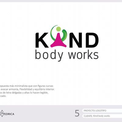 Avatar for Kind Body Works Hallandale, FL Thumbtack