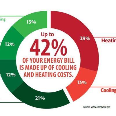 Avatar for Energy Savors Fenton, MI Thumbtack