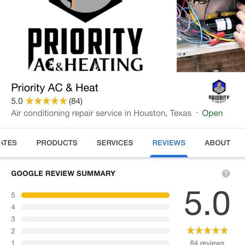84 Five Star Reviews as of 2/11/20