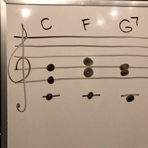 Basic Chord Learning...
