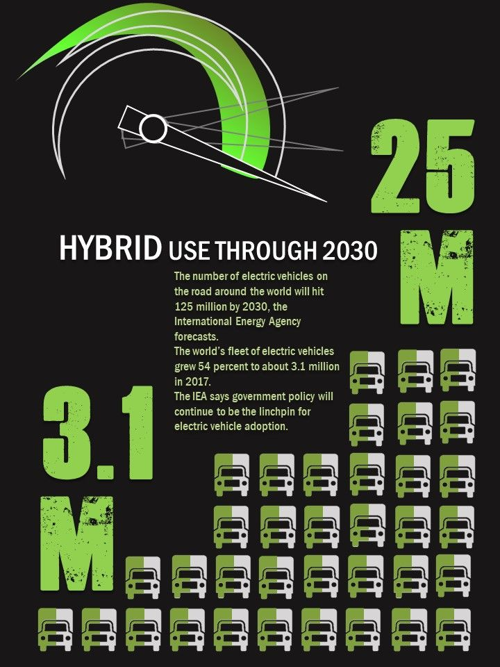 Business Proposal for Hybrid Roadshow
