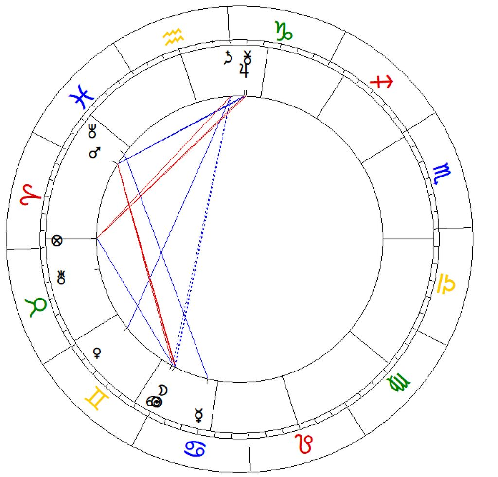 Forecast July-New moon Eclipse