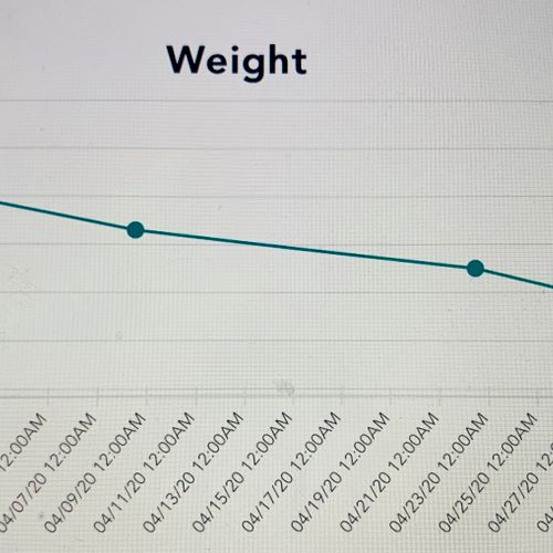 Client Weight Loss Progress - Down 6.2 pounds in 1 month following a balanced & sustainable meal plan and exercise program!