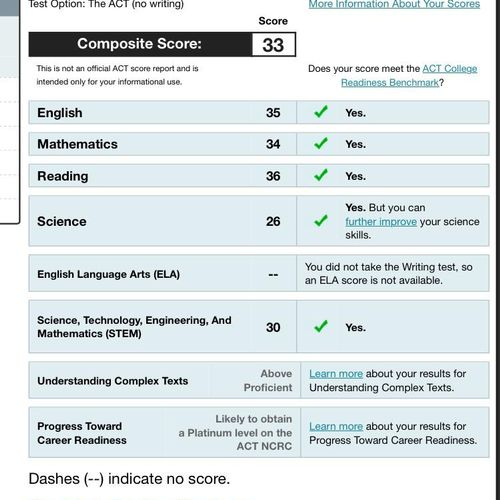Student result from February 2020 ACT.  Student previously scored 26 and had seven 90-minute online sessions with me to prepare.