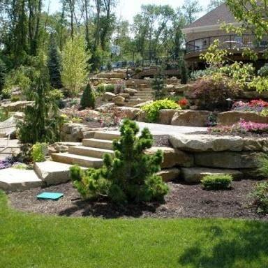 Landscape Creations, LLC