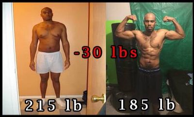 Avatar for Weight loss Transformations