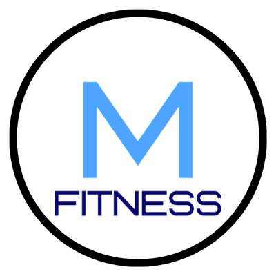 Avatar for Miller Fitness LLC