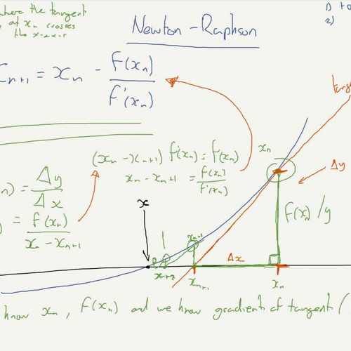 Content from a lesson on numerical methods and Newton-Raphson iterations
