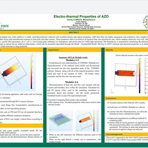 Thin Film, superconductor, AzO thermodynamics