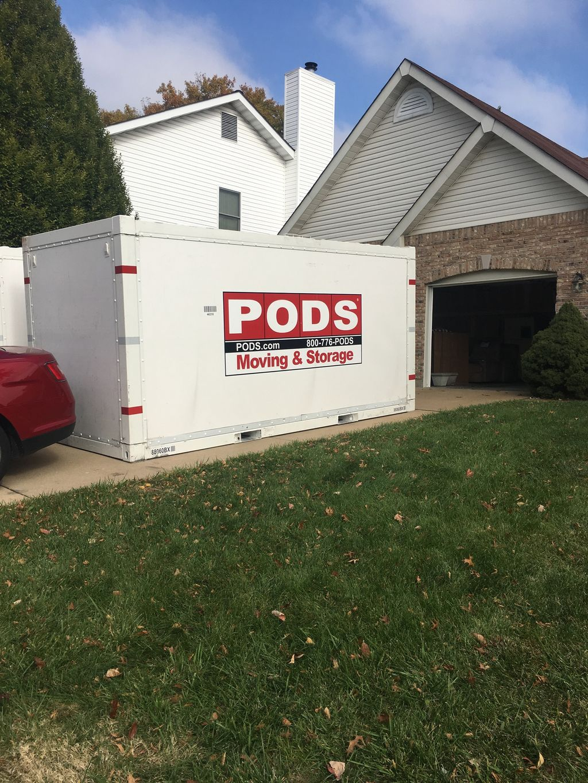 Loading 2 Pods