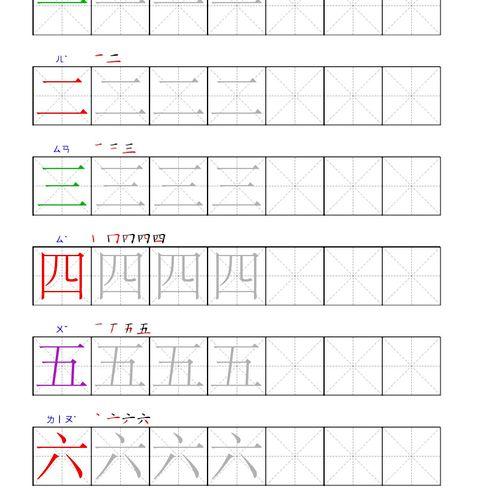 Standard writing practice