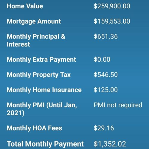 Providing my clients an estimate of numbers forbthe house they're thinking of submitting an offer