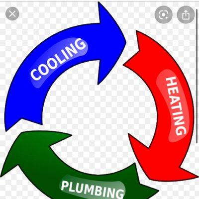 Avatar for Miami Plumbing and AC
