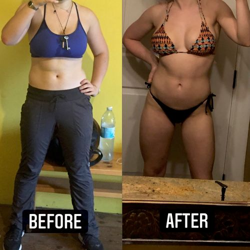 Sustainable results - combing yoga, Pilates, strength training, and healthy eating