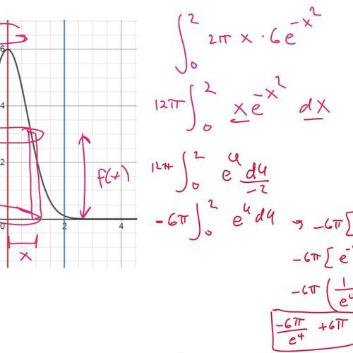 Calculus Volumes