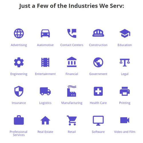Some Industries We've Worked With