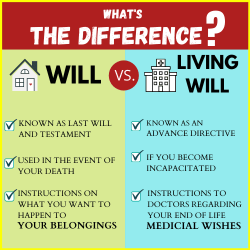 What's the difference between a will and a living will?
