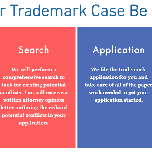 Our Trademark Process