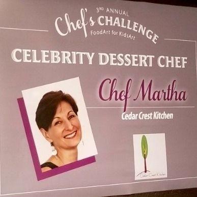 Avatar for Cedar Crest Kitchen