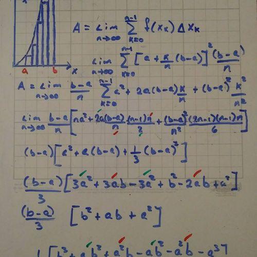 Riemann Sum f(x) = x^2 on [a,b]