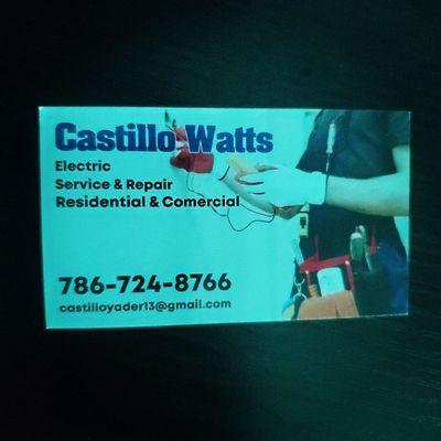 Avatar for Castillo Watts LLC