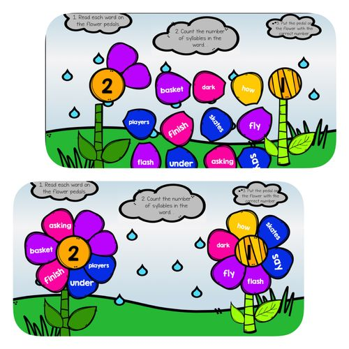 Online activity: read words on pedals. Is it 1 or 2 syllables. Click and drag to the correct flower