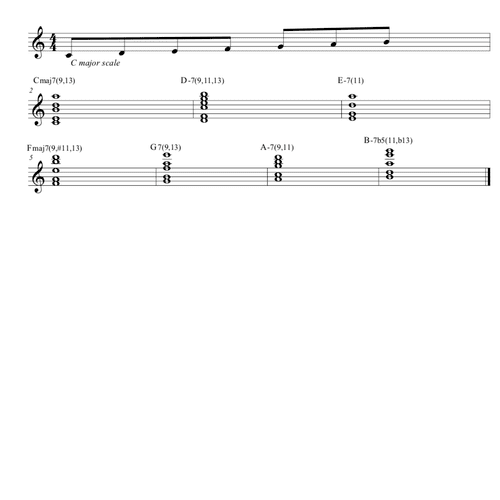music theory material example