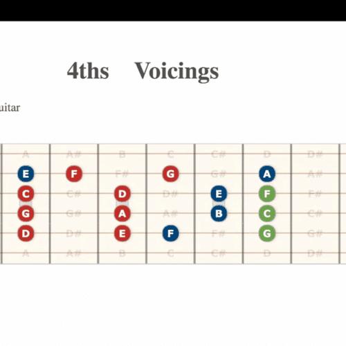 remote guitar lesson