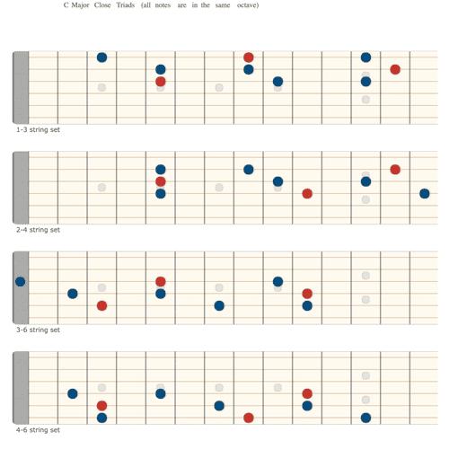 guitar material example #1
